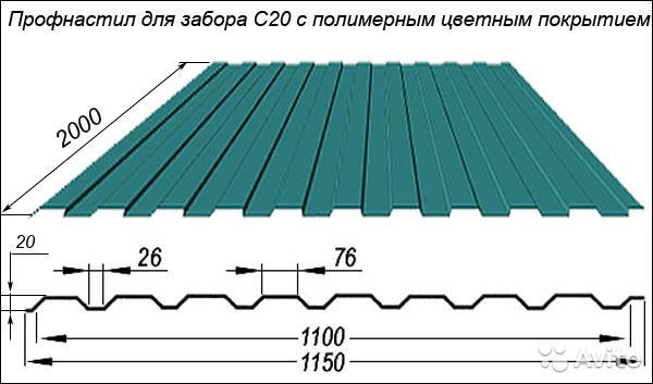 Размеры профнастила для крыши