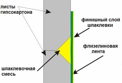 Бандажную ленту из стекловолокна ещё называют флизелиновой лентой