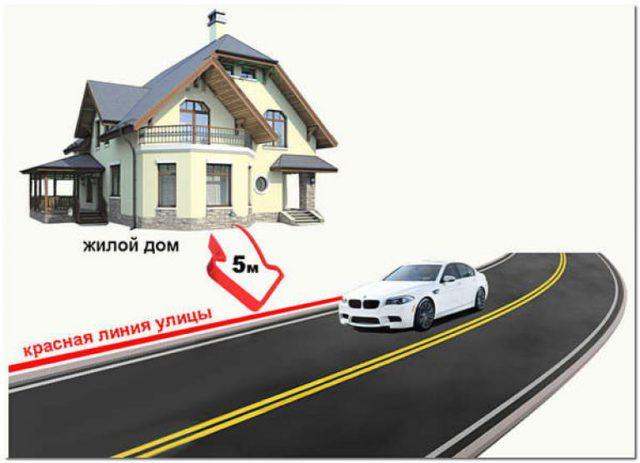 Расстояние от забор до дома