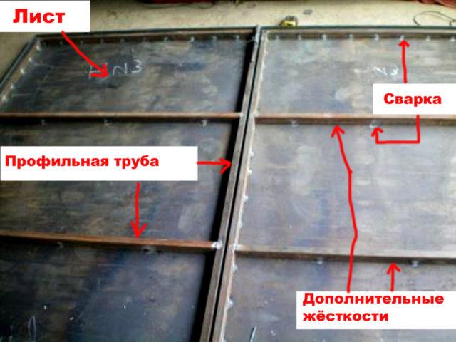 Изготовление рамы гаражных ворот