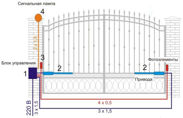 Автоматика для распашных ворот своими руками чертежи 30