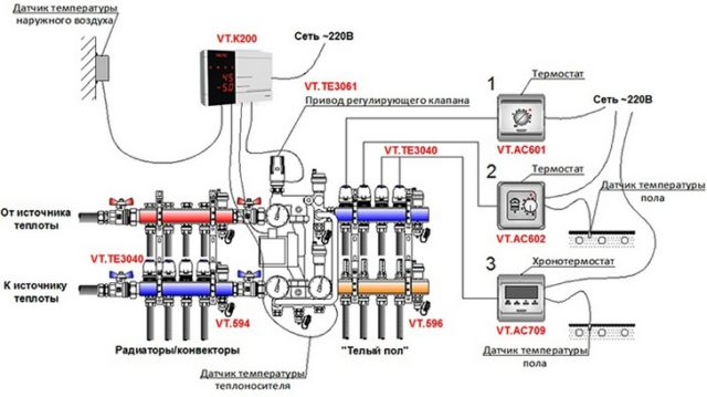 Схема подключения узла подмеса