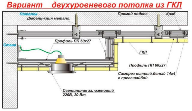 Схемы потолка из гипсокартона