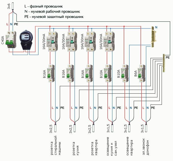 Схемы электрических щитков