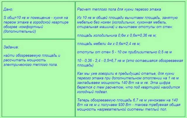 Расчета электрического теплого пола