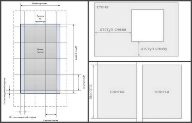 Необходимые измерения для расчета количества плитки