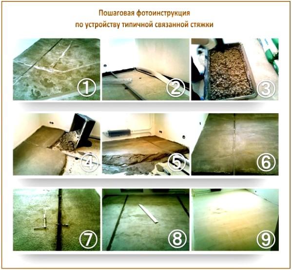 1 - Подготовка основания; 2 - Установка маяков и демпферной ленты; 3 - Приготовление раствора; 4, 5, 6 - Заливка и распределение смеси; 7 - Удаление маяков из слоя стяжки; 8 - Заполнение пустот раствором; 9 - Готовая стяжка пола