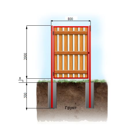 Схема установки деревянной калитки