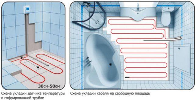 Схема раскладки теплого пола