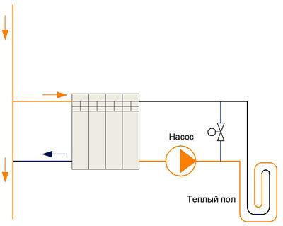 Ручная регулировка с помощью балансировочного клапана