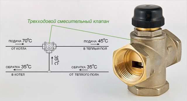 Трехходовой клапан в схеме подмеса