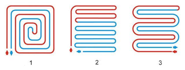 На картинке представлены варианты укладки труб водяного пола: 1 - по спирали; 2 - змейкой; 3 - двойной змейкой.