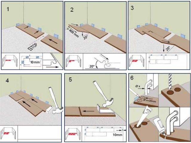 Технология укладки ламината - пошаговая инструкция