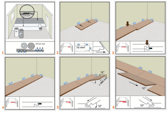 Технология укладки подложки и первого ряда ламината