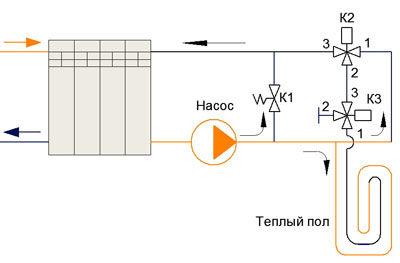 Клапан К3 служит для регулировки температуры теплого пола с помощью обратки
