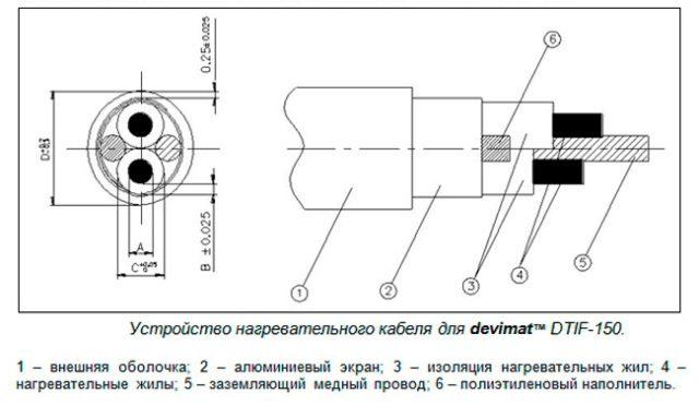Устройство кабеля нагревательного мата