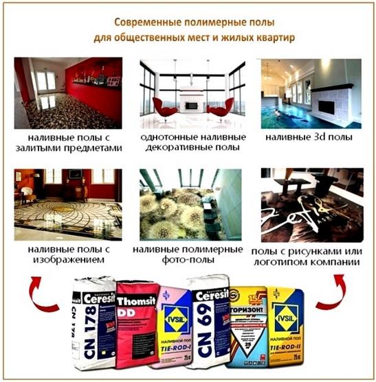 Разновидности полимерных полов для квартир и общественных мест