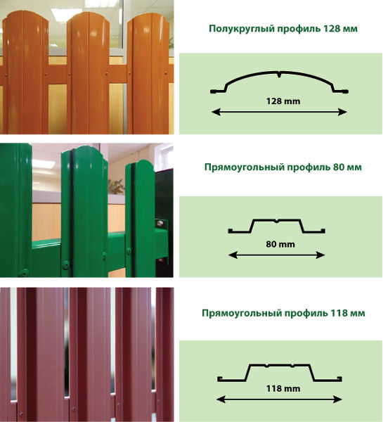 Металлический штакетник имеет различные формы профиля