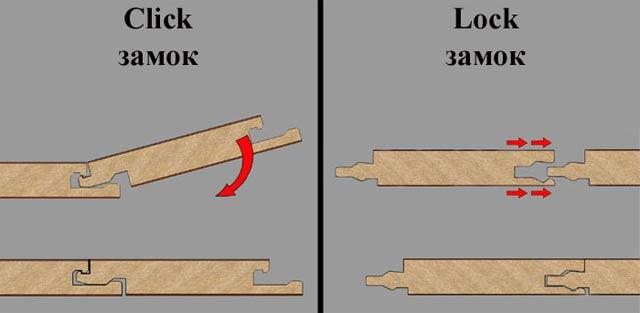 Какой лучше lock и click