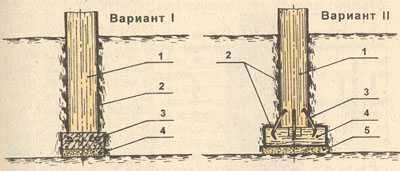 Варианты установки фундамента на столбы