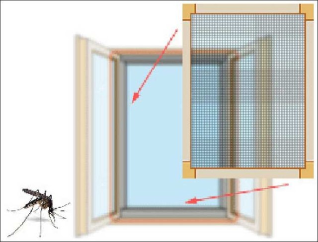 Защита от комаров на окна