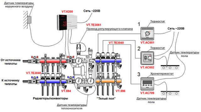 Схема регулирования температуры в системе водяного напольного отопления