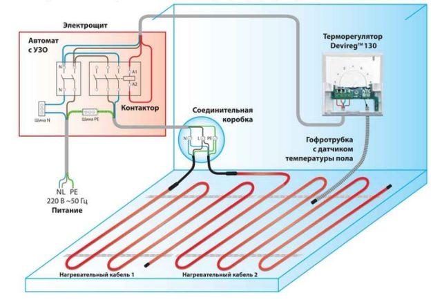 Электрическая схема подключения нагревательного кабеля к терморегулятору через контактор