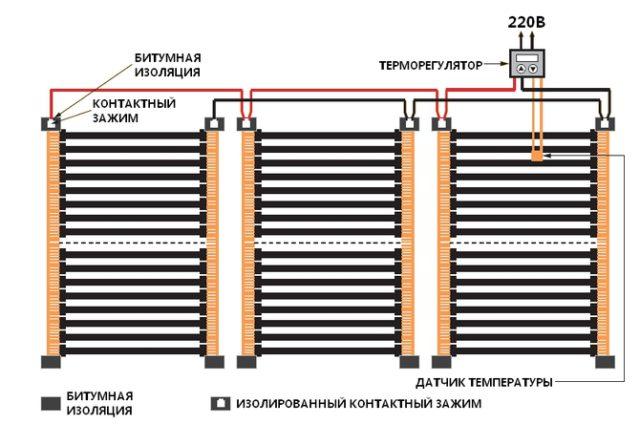 Инфракрасные теплые полы – полное описание, характеристики, плюсы и минусы, особенности монтажа