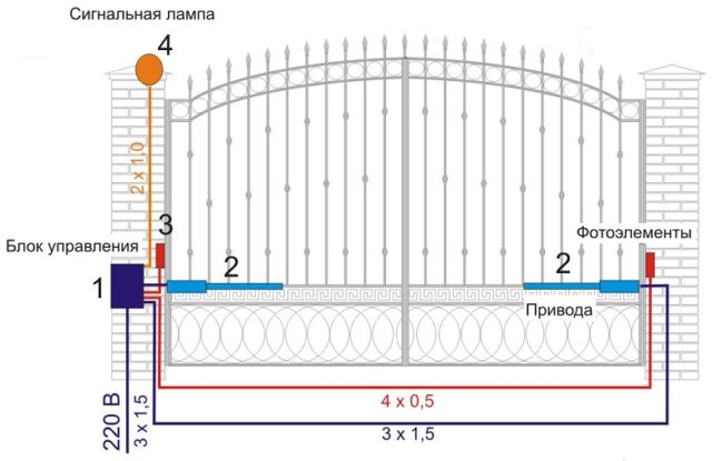 Схема подключения приводов для распашных ворот