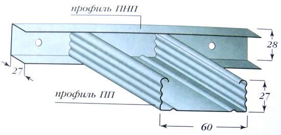 Профили CD-60 состоят из каркасного профиля и перемычки, и монтировать этот тип надо только по периметру ГКЛ