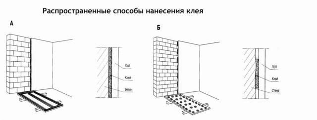 Перед тем как приклеить гипсокартон к стене, бетон обрабатывается специальной грунтовкой