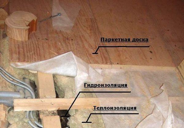 Напольное покрытие