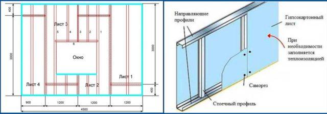 Схема креплений