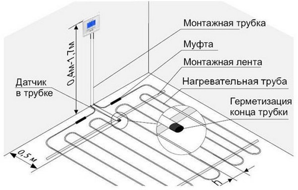 Схема монтажа датчика и терморегулятора