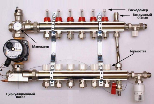 На фото представлен коллектор для 6-ти контуров водяного пола в собранном виде с дополнительным оборудованием (смесительный узел, насос, манометры и др.)
