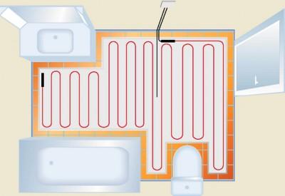 На рисунке схема планировки кабеля для ванной комнаты. Схема рисуется с соблюдением масштаба, шага укладки и радиусов гибов кабеля