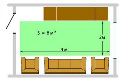 Площадь укладки - площадь помещения за минусом площади занимаемой мебелью или другими бытовыми предметами