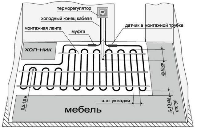 Схема укладки и подключения кабельного теплого пола