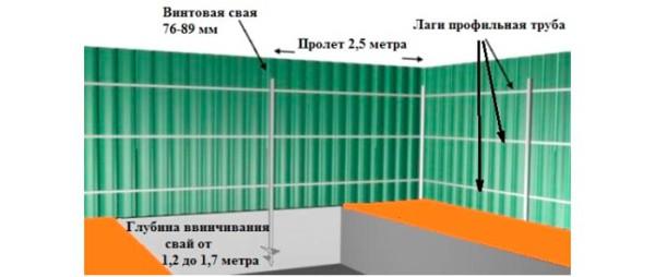 Схема забора на винтовых опорах