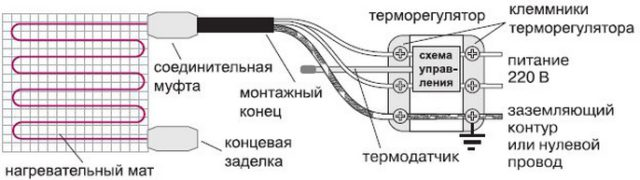 Схема подключения нагревательного мата