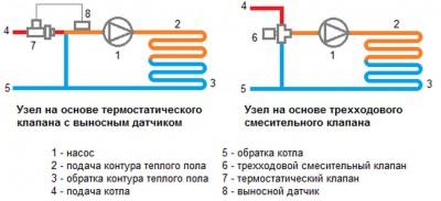 Схема смесительного узла