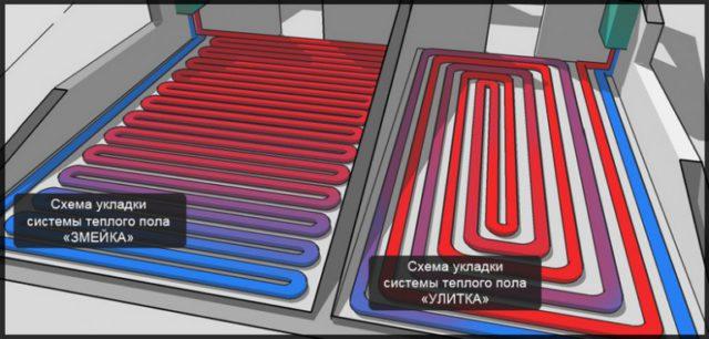На картинке показаны способы укладки труб. Красным цветом обозначен горячий теплоноситель, синим - холодный (обратка)