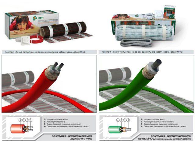 Типы кабелей используемых в нагревательных матах