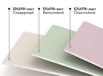 Типы материала