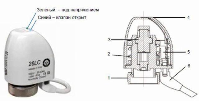 Индикация положения клапана на сервоприводе и его устройство: 1- Гайка; 2 - Пружина; 3 - Сильфон; 4 - Корпус со светодиодами; 5 - Вспомогательный контакт; 6 - Кабель